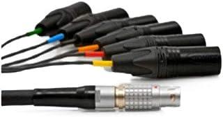 DPA DAO5105 多种颜色 视频线转接器