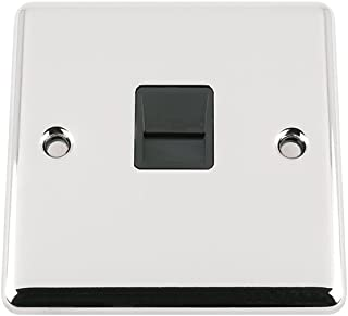 A5 TELCCBLM 经典镀铬抛光大师电话 BT 插头,带黑色插头