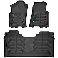 Gator Accessories 79711 黑色前座和*二座地板衬垫适合 2019-20 Ram 1500 Crew Cab
