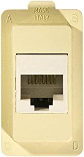 Feb 2083 RJ45 网络套接字类别 6 键盘