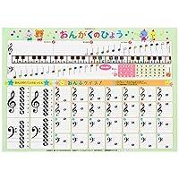 音乐表 浴室学习课程 音符的读法篇 AKPO-9