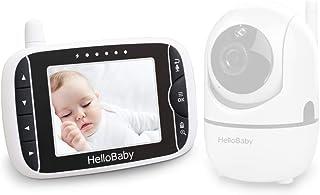 HB65 显示器屏幕部件