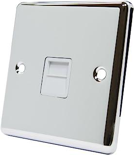 AET CPCTELMWH 经典镀铬抛光 BT 电话主插口带白色嵌入