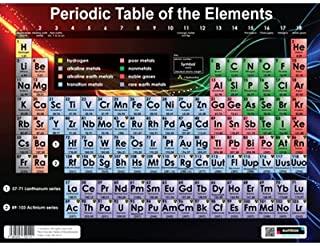 Sumbox 学习海报元素周期表