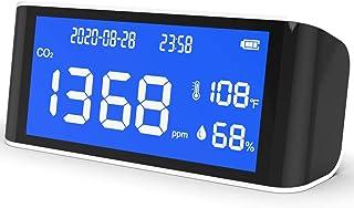 Forensics CO2 显示器   2021 设计   适用于健身房、办公室、课堂、家庭、零售的二氧化碳表