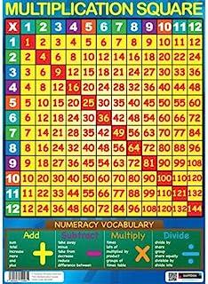 Sumbox 乘法方形教育时代表数学海报