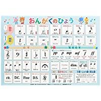 音乐会堂 洗澡用课程(浴室海报)AKPO-3
