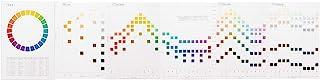 日本色研 PCCS Harmonic Color Charts 色卡 201-L