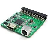 【PCE用】HDMI助推器 - PC发动机