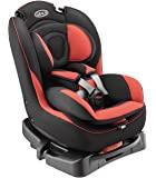 GRACO (葛莱) 儿童*座椅 G-FLOW(G-FLOW) 红色RD 【搭载3段自动调节功能 + 蓬松的缓震垫】 6…
