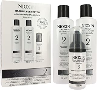 Wella Nioxin Starter  Set System 2 3件套