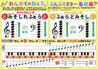 "Ogaku House 浴室学习课程 ""数字大师基础篇"" AKPO-13"