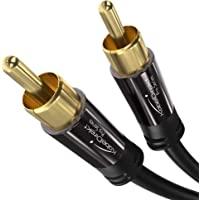 kabeldirekt 0.5米数字同轴和低音炮电缆(1 X RCA 至1 X RCA ) – PRO 系列