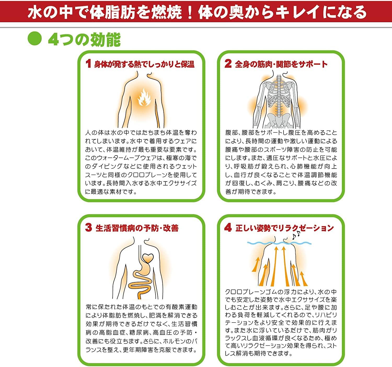 障害 体温 更年期