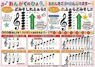 """音符大师 浴室里的课程 """"音记号音符大师"""" AKPO-14"""