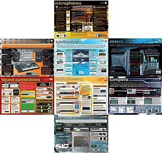 Genesis Images GNS-41 音乐技术海报