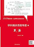 2020国家统一法律职业资格考试学科精讲思维导图:民法 (拓朴学科精讲思维导图)