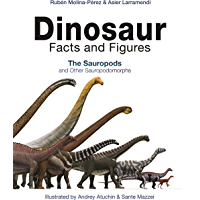 Dinosaur Facts and Figures: The Sauropods and Other Sauropod…