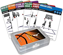 Fitdeck Illustrated Exercise Playing Cards for Guided Workouts