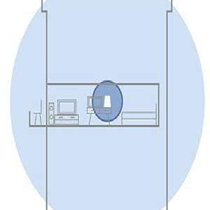 Apartments / Single Story Homes