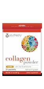Collagen Powder 21ct