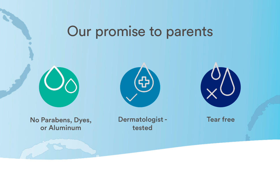 Tear-free with no parabens, dyes or aluminum.