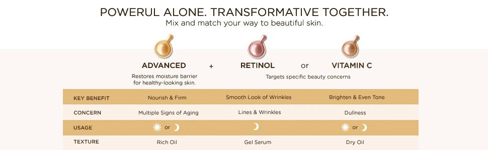 Elizabeth arden;skincare;serum;brightening;vitamin c;ceramide;capsules;anti-ageing;l-ascorbic acid