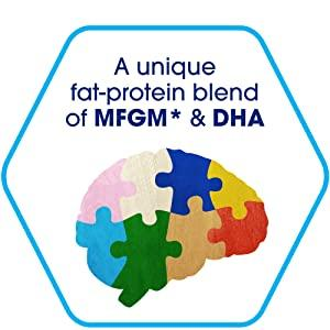 A unique fat-protein blend of MFGM & DHA