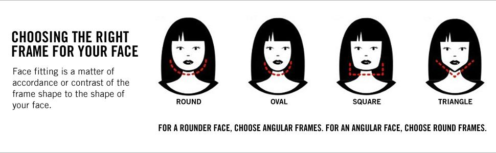 Choosing the right frame for your face