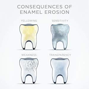 consequences enamel erosion